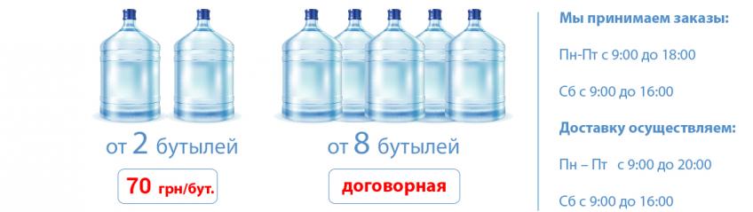 Расценки на питьевую воду Кришталево Прозора