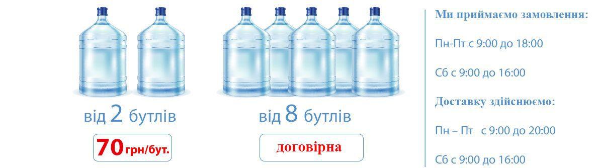 Вартість питної води Кришталево Прозора